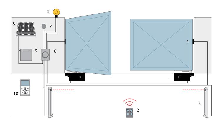 iné rádiometrické dátumové metódy